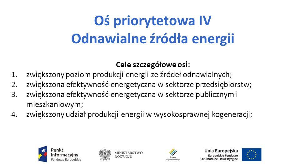 Oś priorytetowa IV Odnawialne źródła energii Cele szczegółowe osi: 1.zwiększony poziom produkcji energii ze źródeł odnawialnych; 2.zwiększona efektywność energetyczna w sektorze przedsiębiorstw; 3.zwiększona efektywność energetyczna w sektorze publicznym i mieszkaniowym; 4.zwiększony udział produkcji energii w wysokosprawnej kogeneracji;