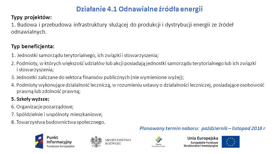 Działanie 4.1 Odnawialne źródła energii Typy projektów: 1.