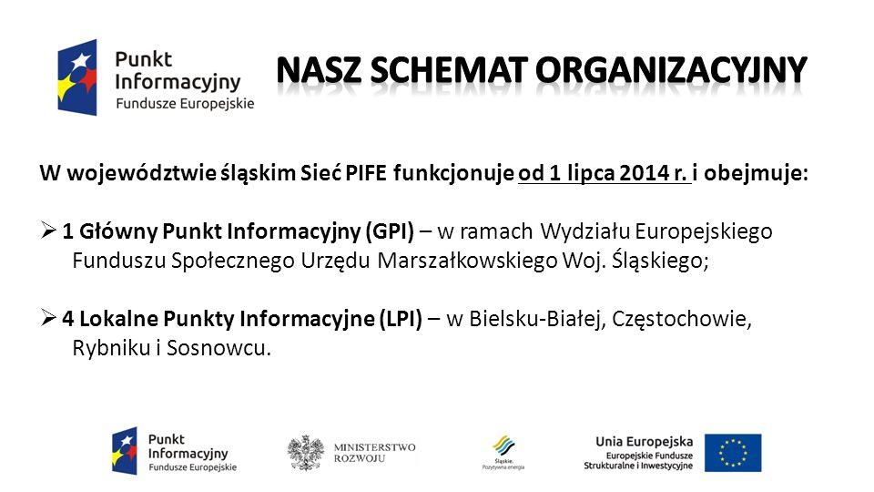 Działanie 3.3 Umiędzynarodowienie polskiego szkolnictwa wyższego Typy beneficjenta W odniesieniu do typów operacji 1-3 uczelnie i inne podmioty realizujące kształcenie na poziomie wyższym W odniesieniu do typów operacji 4 i 5 Ministerstwo Nauki i Szkolnictwa Wyższego Konkursowy w odniesieniu do typów operacji 1-3 Podmiot odpowiedzialny – Narodowe Centrum Badań i Rozwoju Pozakonkursowy w odniesieniu do typów operacji 4,5 Maj 2016