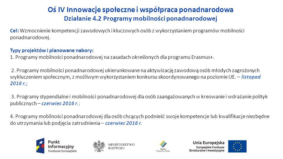 Oś IV Innowacje społeczne i współpraca ponadnarodowa Działanie 4.2 Programy mobilności ponadnarodowej Cel: Wzmocnienie kompetencji zawodowych i kluczowych osób z wykorzystaniem programów mobilności ponadnarodowej.