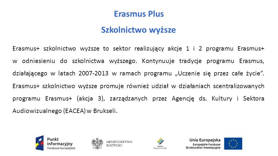 Szkolnictwo wyższe Erasmus+ szkolnictwo wyższe to sektor realizujący akcje 1 i 2 programu Erasmus+ w odniesieniu do szkolnictwa wyższego.
