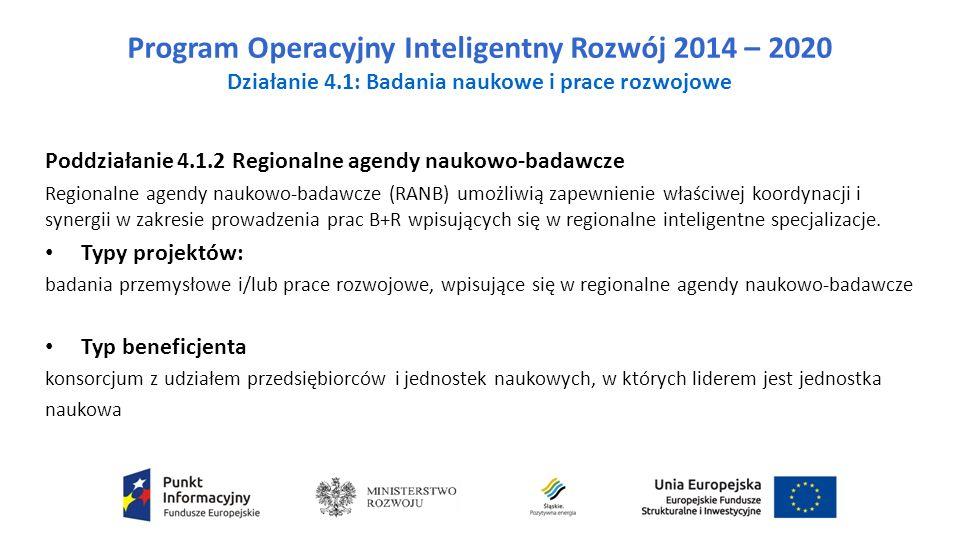 Program Operacyjny Inteligentny Rozwój 2014 – 2020 Działanie 4.1: Badania naukowe i prace rozwojowe Poddziałanie 4.1.2 Regionalne agendy naukowo-badawcze Regionalne agendy naukowo-badawcze (RANB) umożliwią zapewnienie właściwej koordynacji i synergii w zakresie prowadzenia prac B+R wpisujących się w regionalne inteligentne specjalizacje.