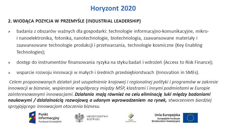 Horyzont 2020 2.