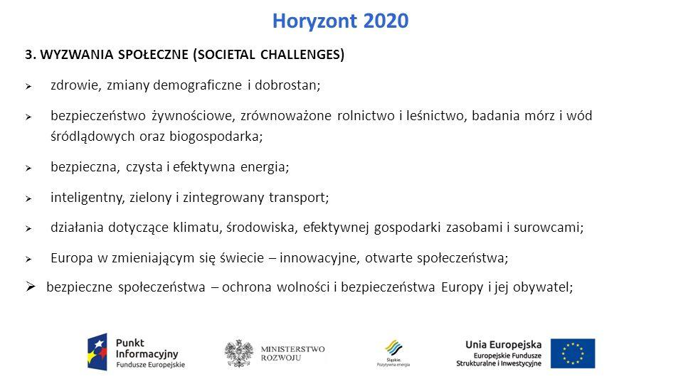 Horyzont 2020 3.