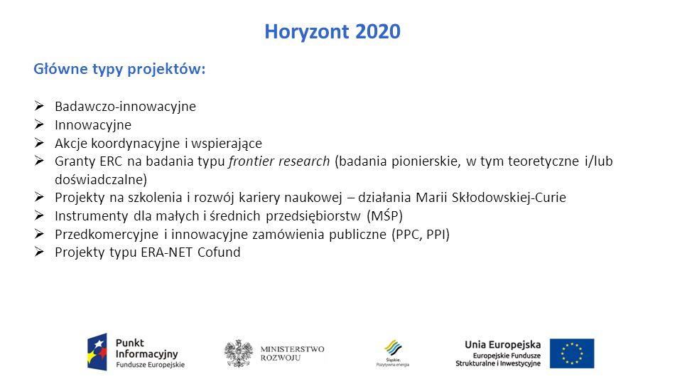 Horyzont 2020 Główne typy projektów:  Badawczo-innowacyjne  Innowacyjne  Akcje koordynacyjne i wspierające  Granty ERC na badania typu frontier research (badania pionierskie, w tym teoretyczne i/lub doświadczalne)  Projekty na szkolenia i rozwój kariery naukowej – działania Marii Skłodowskiej-Curie  Instrumenty dla małych i średnich przedsiębiorstw (MŚP)  Przedkomercyjne i innowacyjne zamówienia publiczne (PPC, PPI)  Projekty typu ERA-NET Cofund