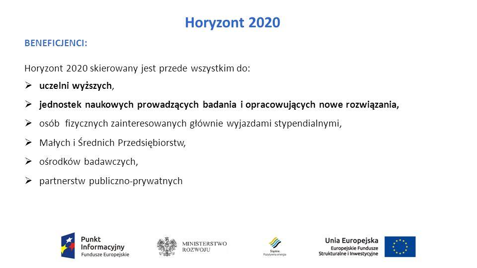 Horyzont 2020 BENEFICJENCI: Horyzont 2020 skierowany jest przede wszystkim do:  uczelni wyższych,  jednostek naukowych prowadzących badania i opracowujących nowe rozwiązania,  osób fizycznych zainteresowanych głównie wyjazdami stypendialnymi,  Małych i Średnich Przedsiębiorstw,  ośrodków badawczych,  partnerstw publiczno-prywatnych