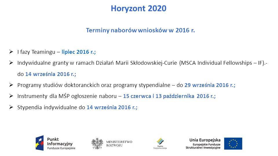 Horyzont 2020 Terminy naborów wniosków w 2016 r.
