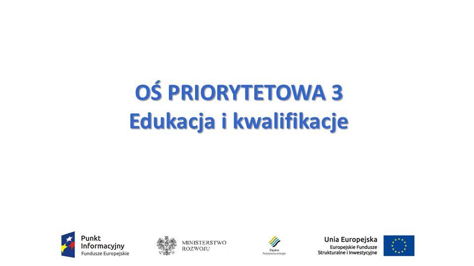 OŚ PRIORYTETOWA 3 Edukacja i kwalifikacje