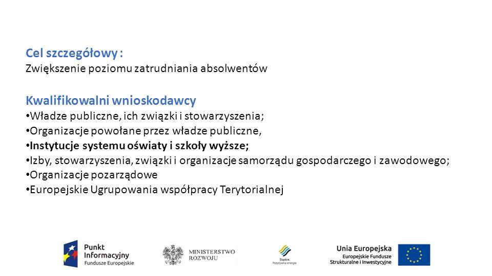 Cel szczegółowy : Zwiększenie poziomu zatrudniania absolwentów Kwalifikowalni wnioskodawcy Władze publiczne, ich związki i stowarzyszenia; Organizacje powołane przez władze publiczne, Instytucje systemu oświaty i szkoły wyższe; Izby, stowarzyszenia, związki i organizacje samorządu gospodarczego i zawodowego; Organizacje pozarządowe Europejskie Ugrupowania współpracy Terytorialnej