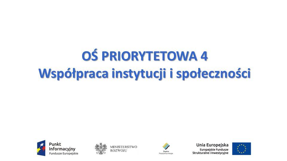 OŚ PRIORYTETOWA 4 Współpraca instytucji i społeczności