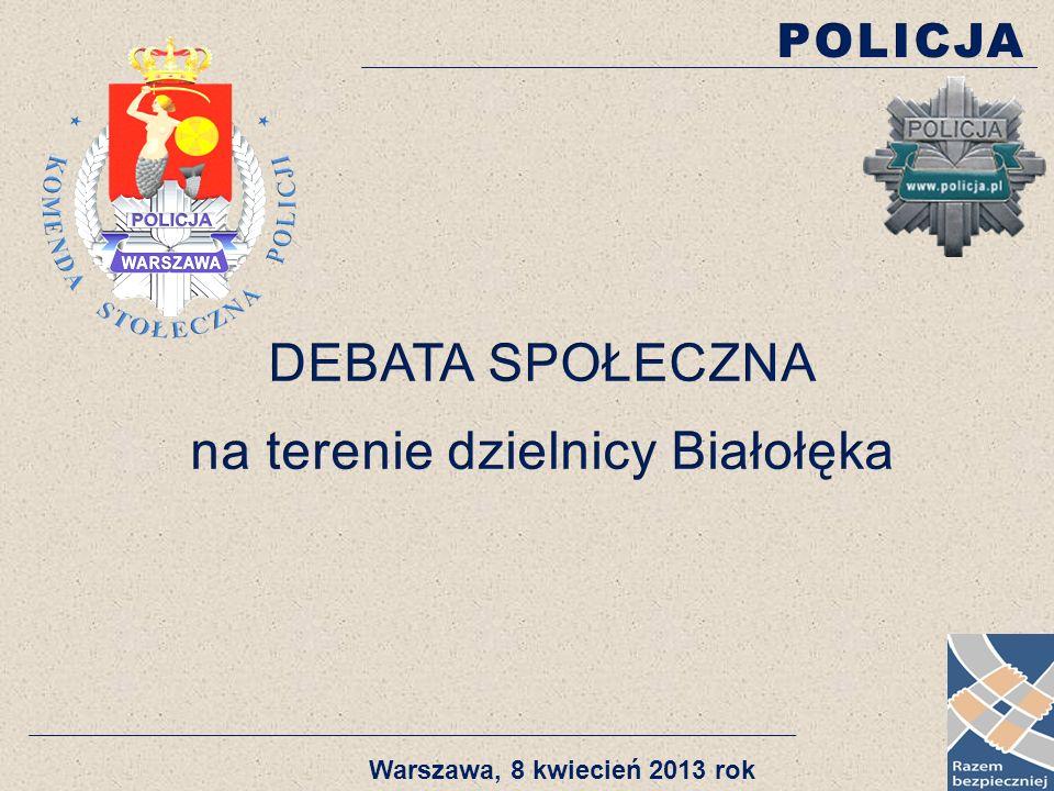 DEBATA SPOŁECZNA dotycząca bezpieczeństwa na terenie dzielnicy Białołęka Obszar tematyczny: 1.