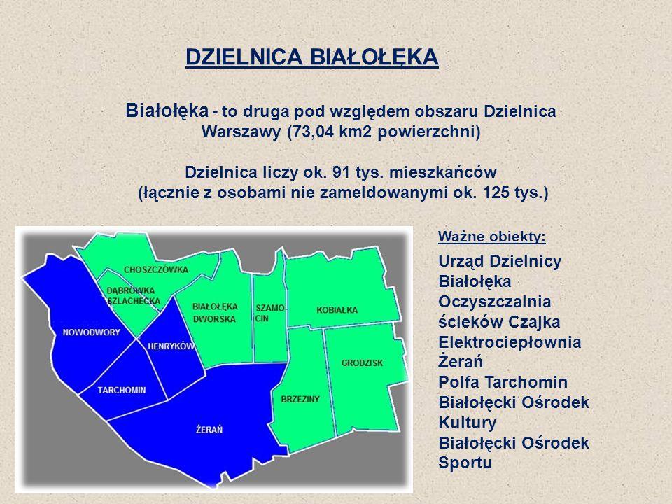 DZIELNICA BIAŁOŁĘKA Białołęka - to druga pod względem obszaru Dzielnica Warszawy (73,04 km2 powierzchni) Dzielnica liczy ok.