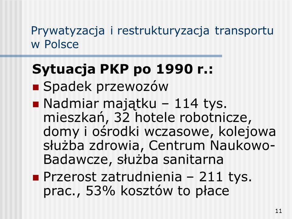 11 Prywatyzacja i restrukturyzacja transportu w Polsce Sytuacja PKP po 1990 r.: Spadek przewozów Nadmiar majątku – 114 tys.