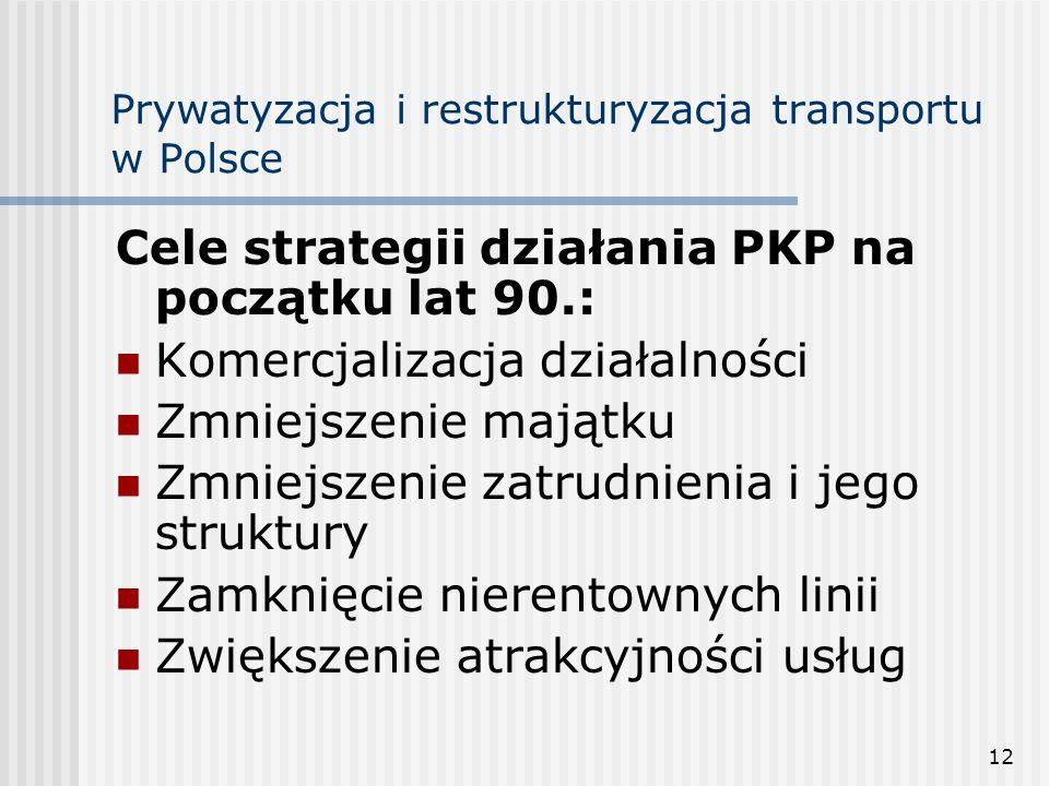12 Prywatyzacja i restrukturyzacja transportu w Polsce Cele strategii działania PKP na początku lat 90.: Komercjalizacja działalności Zmniejszenie majątku Zmniejszenie zatrudnienia i jego struktury Zamknięcie nierentownych linii Zwiększenie atrakcyjności usług