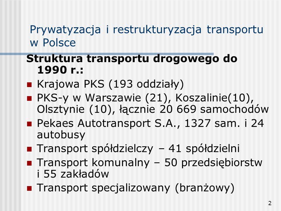 2 Prywatyzacja i restrukturyzacja transportu w Polsce Struktura transportu drogowego do 1990 r.: Krajowa PKS (193 oddziały) PKS-y w Warszawie (21), Koszalinie(10), Olsztynie (10), łącznie 20 669 samochodów Pekaes Autotransport S.A., 1327 sam.