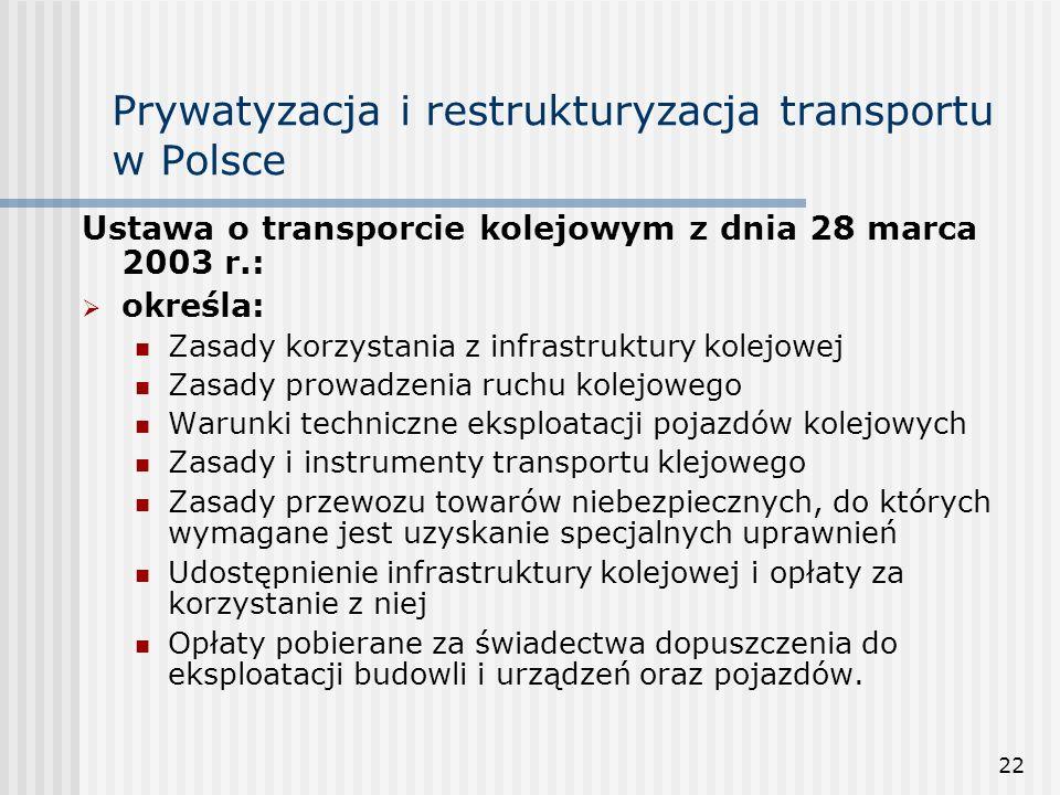 22 Ustawa o transporcie kolejowym z dnia 28 marca 2003 r.:  określa: Zasady korzystania z infrastruktury kolejowej Zasady prowadzenia ruchu kolejowego Warunki techniczne eksploatacji pojazdów kolejowych Zasady i instrumenty transportu klejowego Zasady przewozu towarów niebezpiecznych, do których wymagane jest uzyskanie specjalnych uprawnień Udostępnienie infrastruktury kolejowej i opłaty za korzystanie z niej Opłaty pobierane za świadectwa dopuszczenia do eksploatacji budowli i urządzeń oraz pojazdów.