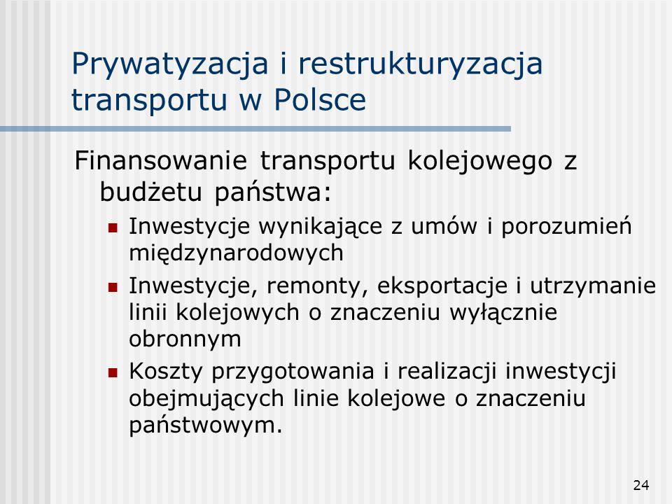 24 Prywatyzacja i restrukturyzacja transportu w Polsce Finansowanie transportu kolejowego z budżetu państwa: Inwestycje wynikające z umów i porozumień międzynarodowych Inwestycje, remonty, eksportacje i utrzymanie linii kolejowych o znaczeniu wyłącznie obronnym Koszty przygotowania i realizacji inwestycji obejmujących linie kolejowe o znaczeniu państwowym.