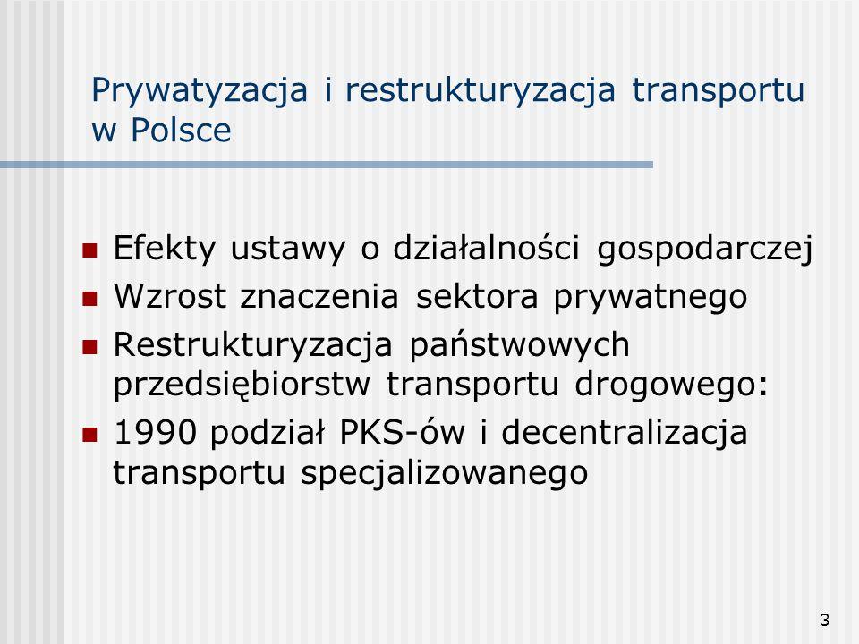 3 Prywatyzacja i restrukturyzacja transportu w Polsce Efekty ustawy o działalności gospodarczej Wzrost znaczenia sektora prywatnego Restrukturyzacja państwowych przedsiębiorstw transportu drogowego: 1990 podział PKS-ów i decentralizacja transportu specjalizowanego