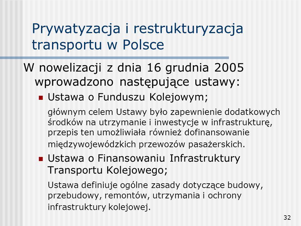 32 Prywatyzacja i restrukturyzacja transportu w Polsce W nowelizacji z dnia 16 grudnia 2005 wprowadzono następujące ustawy: Ustawa o Funduszu Kolejowym; głównym celem Ustawy było zapewnienie dodatkowych środków na utrzymanie i inwestycje w infrastrukturę, przepis ten umożliwiała również dofinansowanie międzywojewódzkich przewozów pasażerskich.