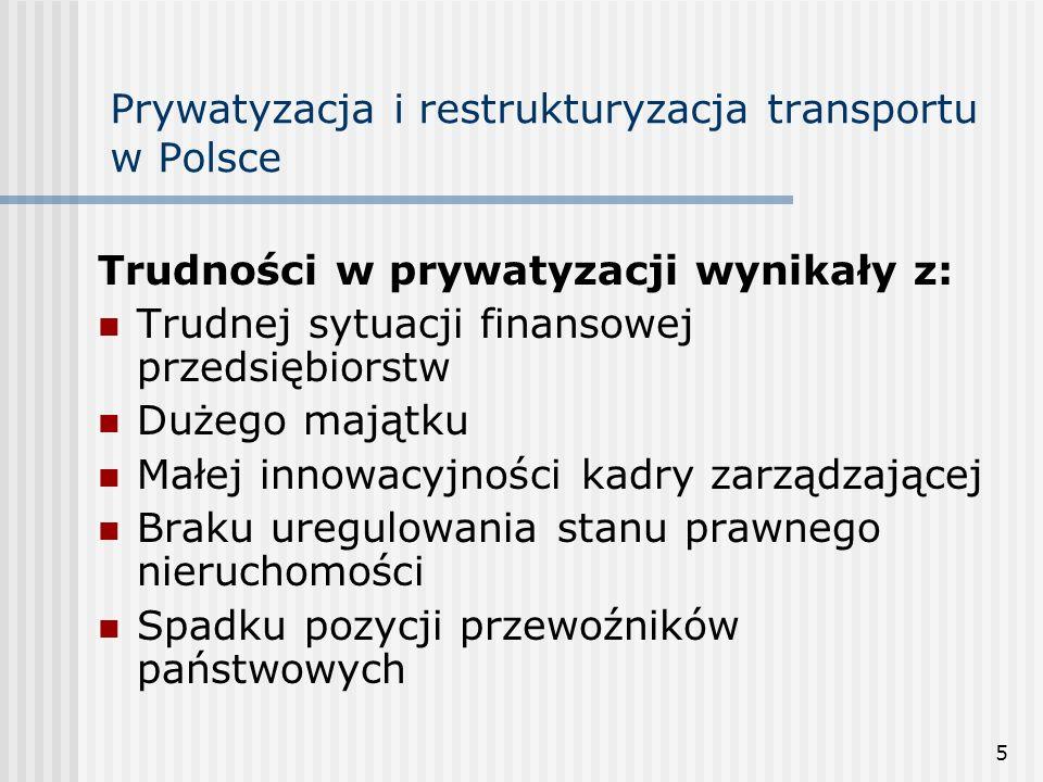 5 Prywatyzacja i restrukturyzacja transportu w Polsce Trudności w prywatyzacji wynikały z: Trudnej sytuacji finansowej przedsiębiorstw Dużego majątku Małej innowacyjności kadry zarządzającej Braku uregulowania stanu prawnego nieruchomości Spadku pozycji przewoźników państwowych