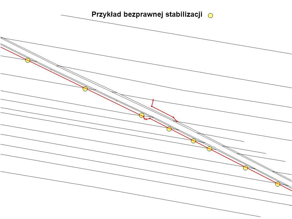 Przykład bezprawnej stabilizacji