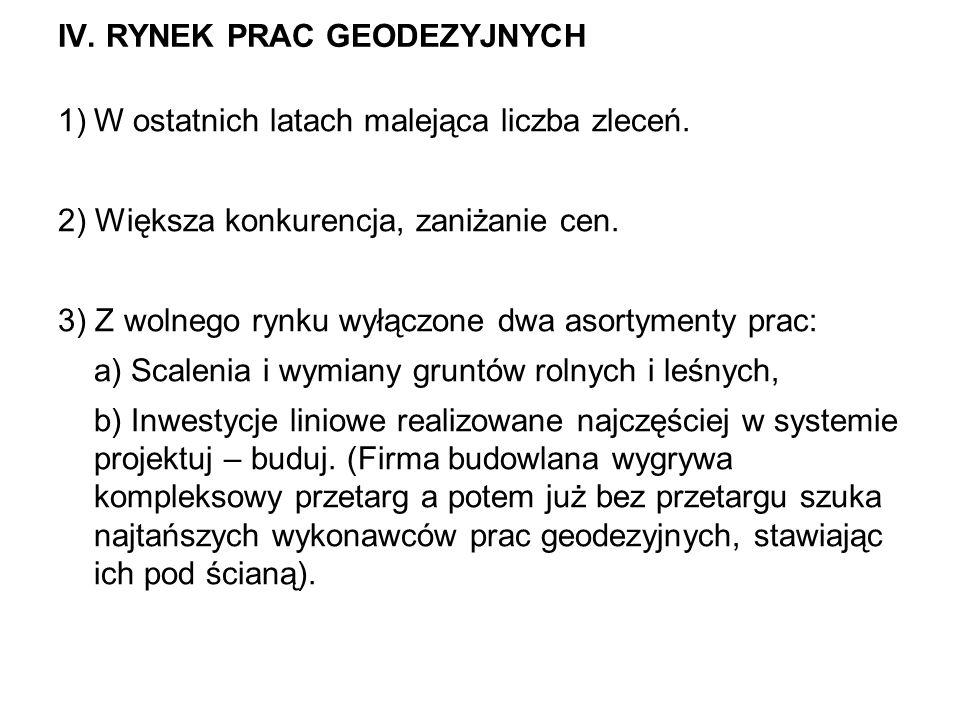 V.DODATKOWE UTRUDNIENIA 1) Brak jednolitych standardów zawodowych dla geodezji gospodarczej.