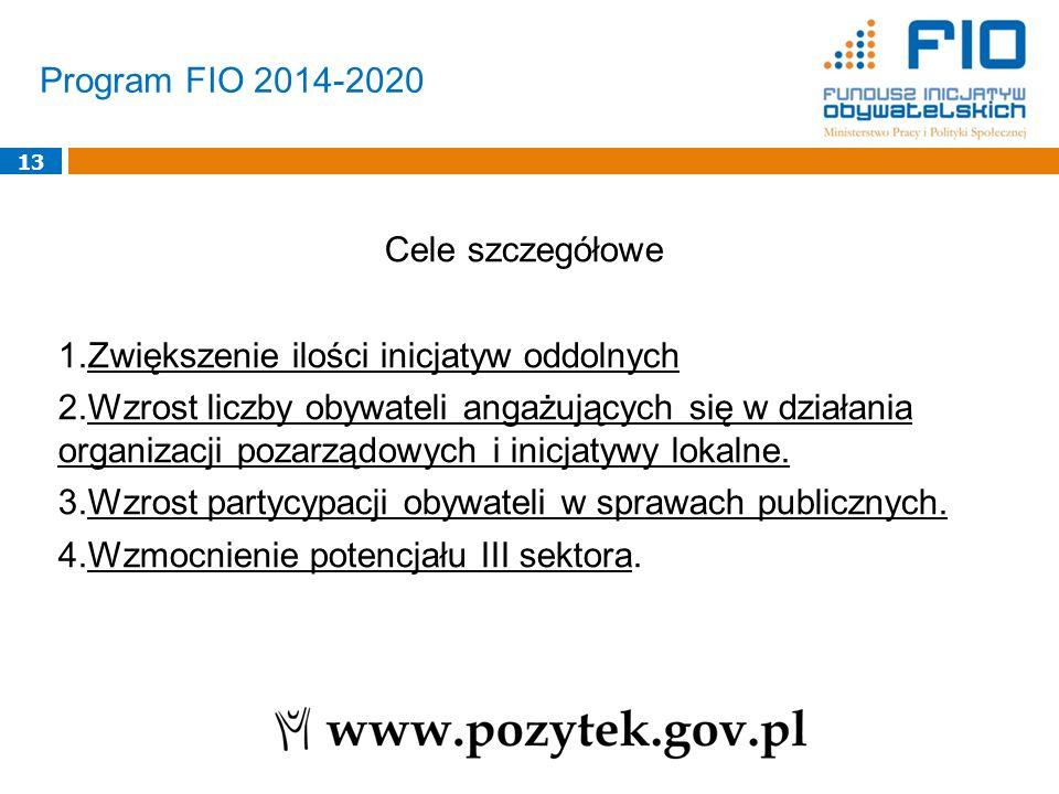 Program FIO 2014-2020 13 Cele szczegółowe 1.Zwiększenie ilości inicjatyw oddolnych 2.Wzrost liczby obywateli angażujących się w działania organizacji pozarządowych i inicjatywy lokalne.