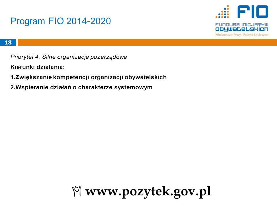 Program FIO 2014-2020 18 Priorytet 4: Silne organizacje pozarządowe Kierunki działania: 1.Zwiększanie kompetencji organizacji obywatelskich 2.Wspieranie działań o charakterze systemowym