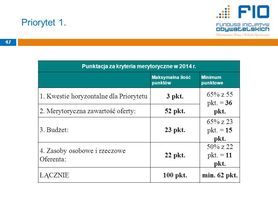 Priorytet 1. 47 Punktacja za kryteria merytoryczne w 2014 r.