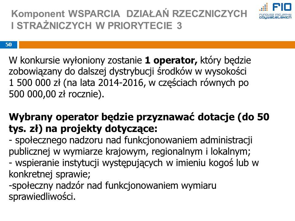 Komponent WSPARCIA DZIAŁAŃ RZECZNICZYCH I STRAŻNICZYCH W PRIORYTECIE 3 50 W konkursie wyłoniony zostanie 1 operator, który będzie zobowiązany do dalszej dystrybucji środków w wysokości 1 500 000 zł (na lata 2014-2016, w częściach równych po 500 000,00 zł rocznie).