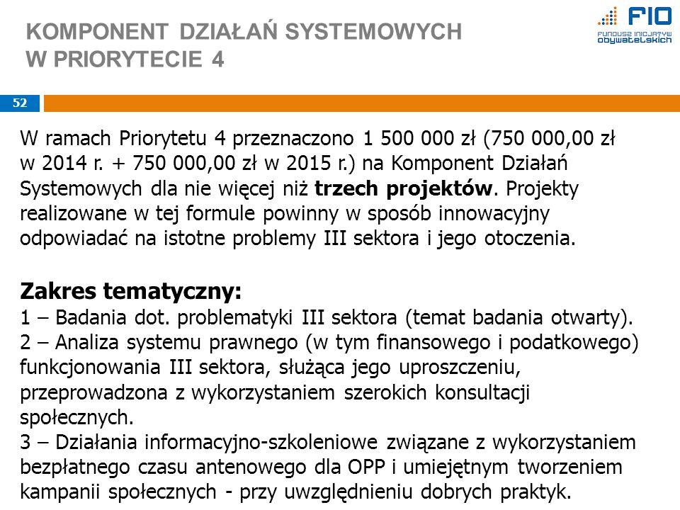 KOMPONENT DZIAŁAŃ SYSTEMOWYCH W PRIORYTECIE 4 52 W ramach Priorytetu 4 przeznaczono 1 500 000 zł (750 000,00 zł w 2014 r.