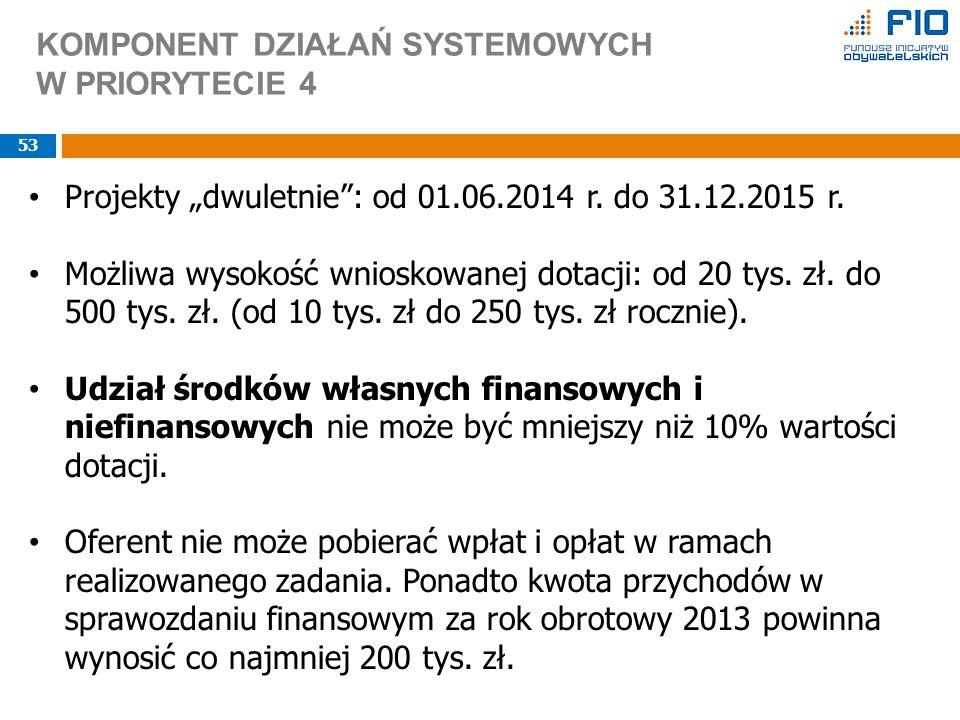 """KOMPONENT DZIAŁAŃ SYSTEMOWYCH W PRIORYTECIE 4 53 Projekty """"dwuletnie : od 01.06.2014 r."""