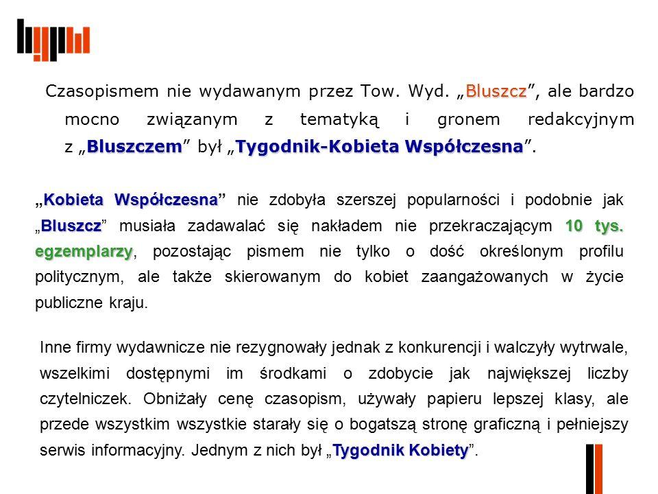 """Bluszcz BluszczemTygodnik-Kobieta Współczesna Czasopismem nie wydawanym przez Tow. Wyd. """"Bluszcz"""", ale bardzo mocno związanym z tematyką i gronem reda"""