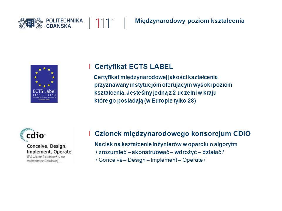 Międzynarodowy poziom kształcenia I Certyfikat ECTS LABEL Certyfikat międzynarodowej jakości kształcenia przyznawany instytucjom oferującym wysoki poz