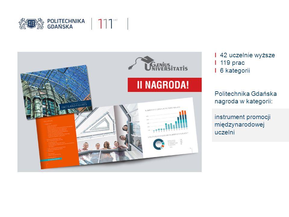 I 42 uczelnie wyższe I 119 prac I 6 kategorii Politechnika Gdańska nagroda w kategorii: instrument promocji międzynarodowej uczelni