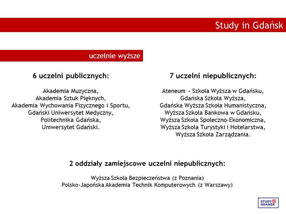 Study in Gdańsk uczelnie wyższe