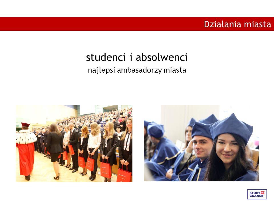 studenci i absolwenci najlepsi ambasadorzy miasta Działania miasta