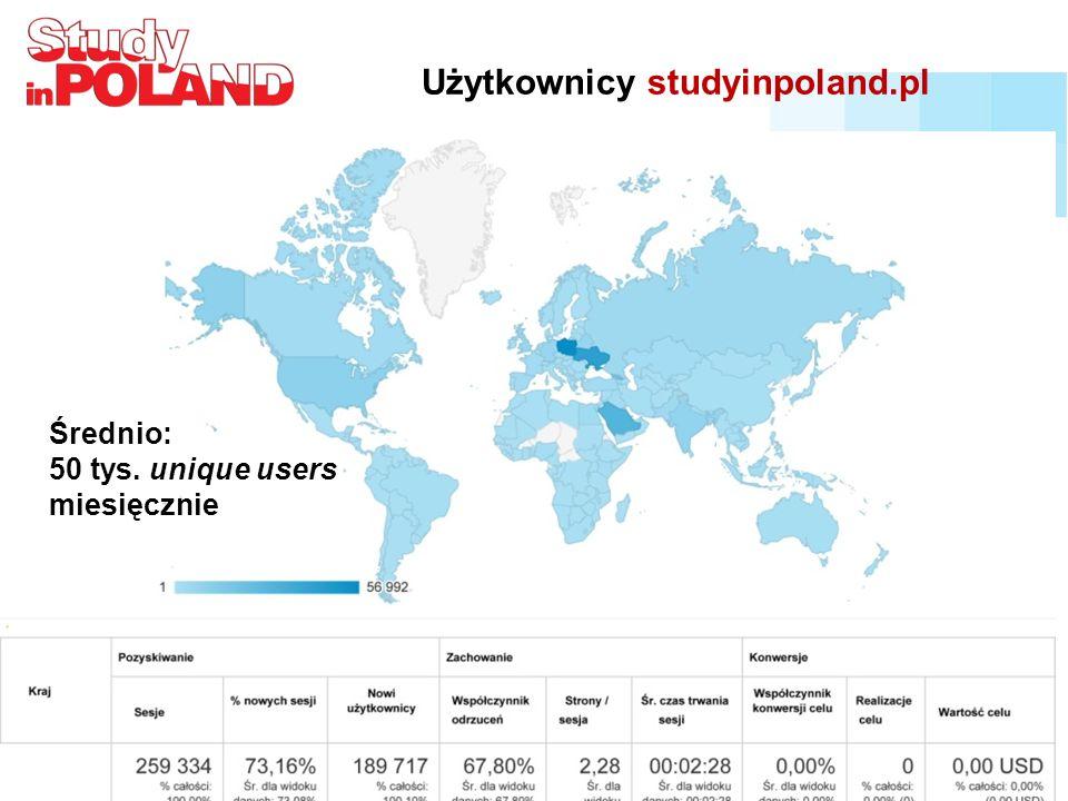 Użytkownicy studyinpoland.pl Średnio: 50 tys. unique users miesięcznie