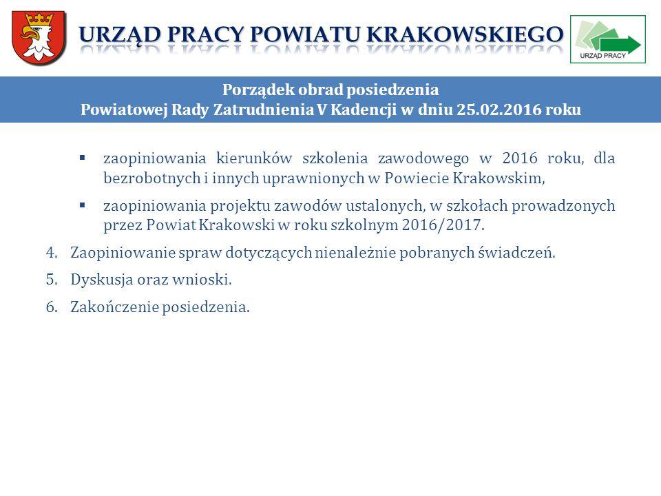 INICJATYWY RYNKU PRACY I TARGI PRZEDSIĘBIORCZOŚCI Skawina, 20 października 2015 r.