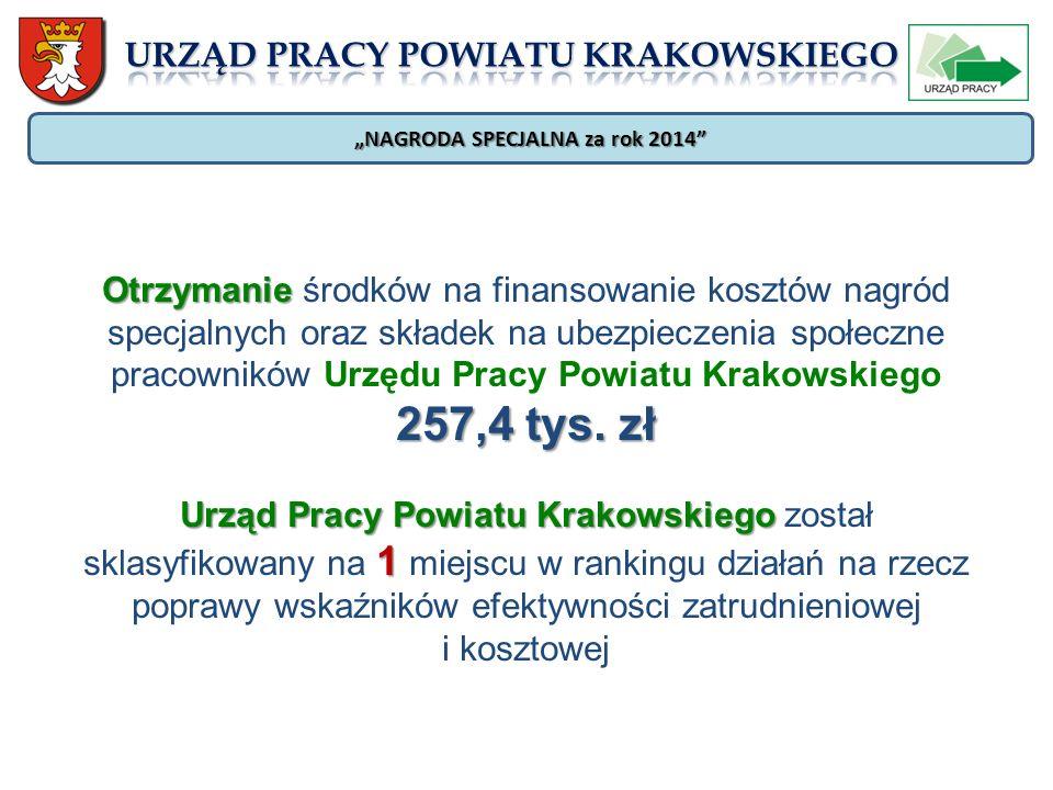 """""""NAGRODA SPECJALNA za rok 2014 Otrzymanie 257,4 tys."""