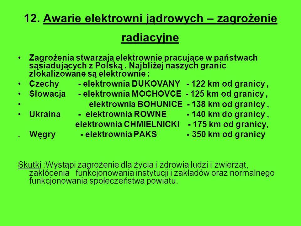 12. Awarie elektrowni jądrowych – zagrożenie radiacyjne Zagrożenia stwarzają elektrownie pracujące w państwach sąsiadujących z Polską. Najbliżej naszy