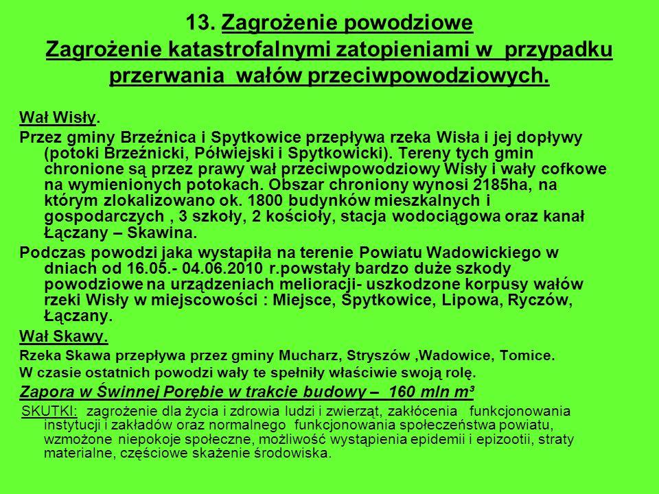 13. Zagrożenie powodziowe Zagrożenie katastrofalnymi zatopieniami w przypadku przerwania wałów przeciwpowodziowych. Wał Wisły. Przez gminy Brzeźnica i