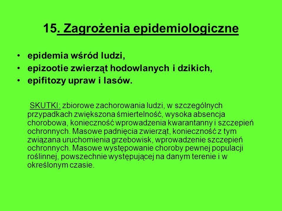 15. Zagrożenia epidemiologiczne epidemia wśród ludzi, epizootie zwierząt hodowlanych i dzikich, epifitozy upraw i lasów. SKUTKI: zbiorowe zachorowania