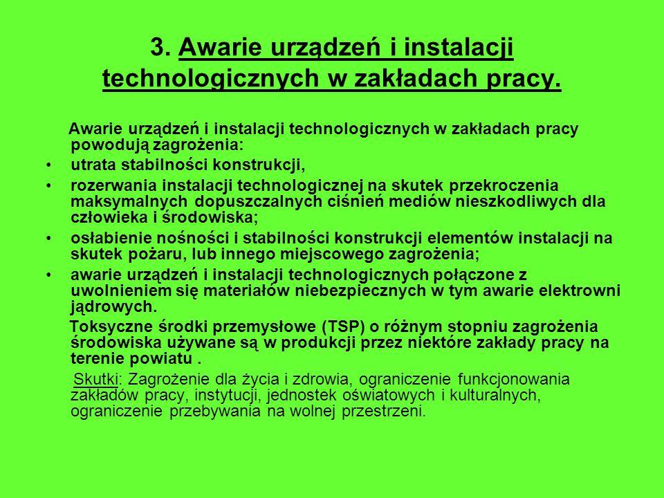3. Awarie urządzeń i instalacji technologicznych w zakładach pracy.