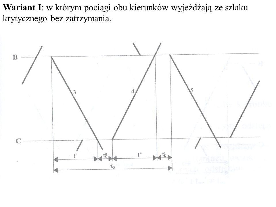 Wariant I: w którym pociągi obu kierunków wyjeżdżają ze szlaku krytycznego bez zatrzymania.