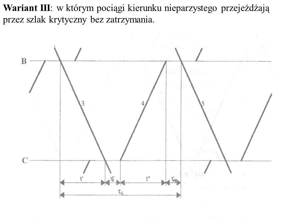 Wariant III: w którym pociągi kierunku nieparzystego przejeżdżają przez szlak krytyczny bez zatrzymania.