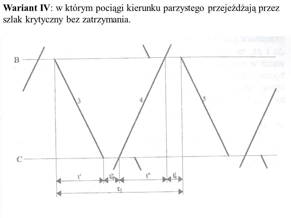 Wariant IV: w którym pociągi kierunku parzystego przejeżdżają przez szlak krytyczny bez zatrzymania.