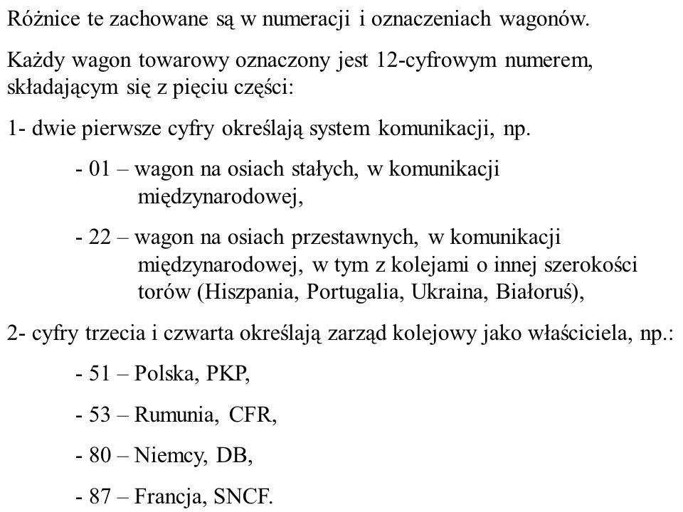 Różnice te zachowane są w numeracji i oznaczeniach wagonów.