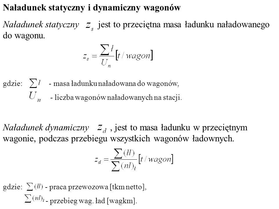 Naładunek statyczny i dynamiczny wagonów Naładunek statyczny jest to przeciętna masa ładunku naładowanego do wagonu.