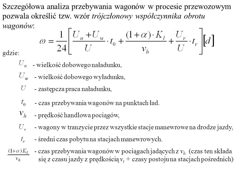 Szczegółowa analiza przebywania wagonów w procesie przewozowym pozwala określić tzw.